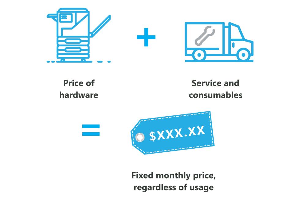 Unico fixed price usage solution